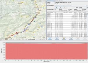Traue keinem Handy…! Edge 800, Iphone 4, Xperia Active im GPS-Vergleich