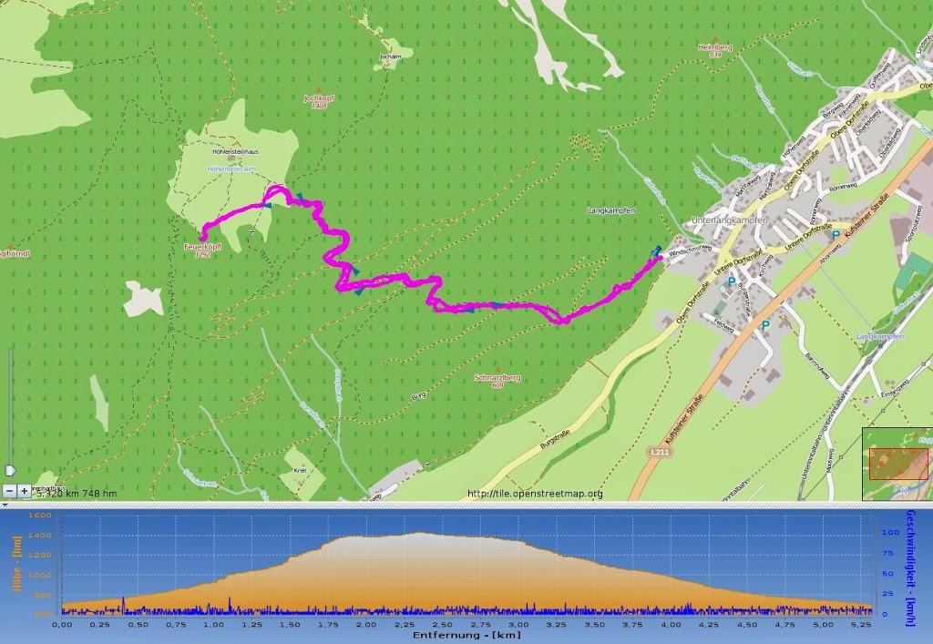 Wintertraining 2014 – Höhlenstein/Feuerköpfl, fast wie im Sommer