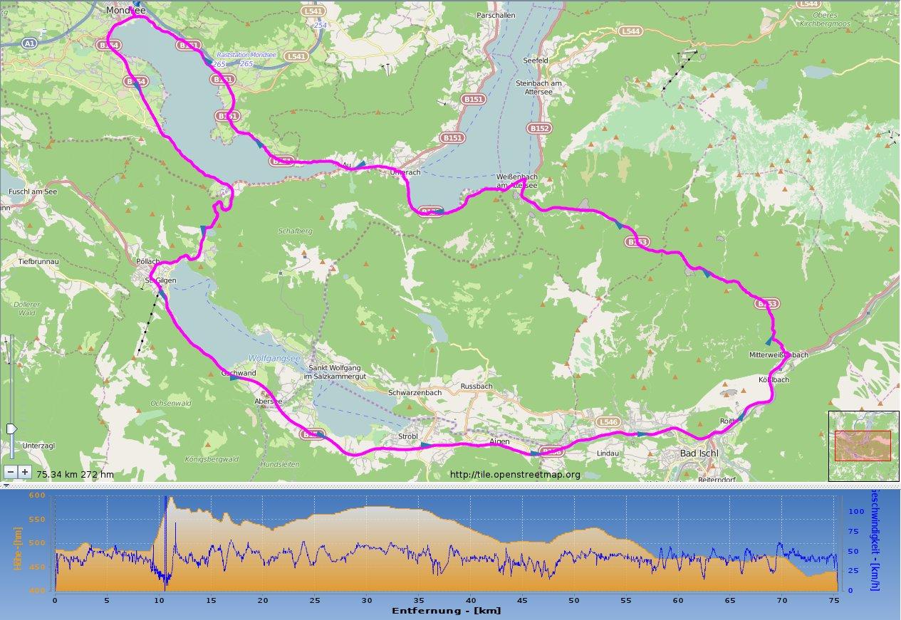 Mondsee 5-Seen Radmarathon – die 75'er Runde