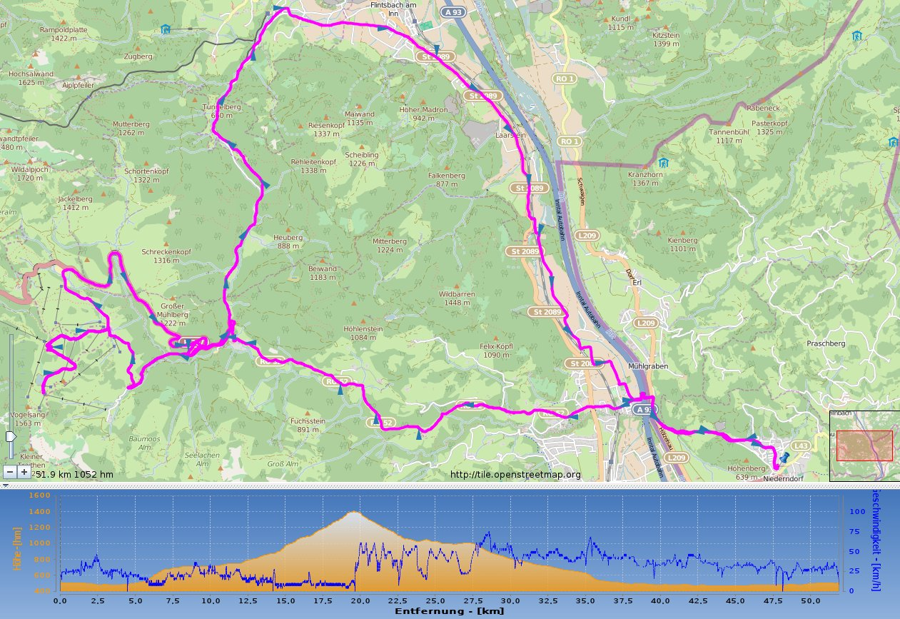 Tourentip: Oberes Sudelfeld – Bergtraining vom Feinsten!
